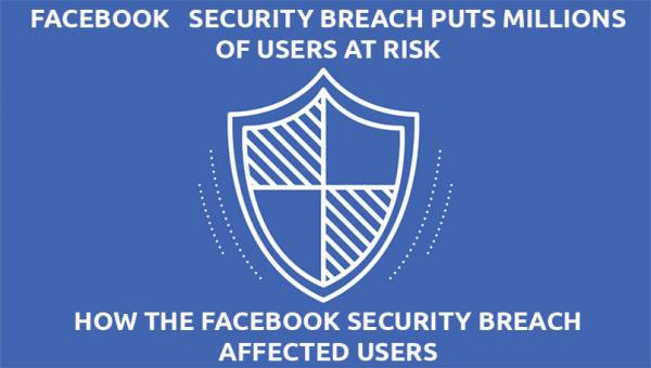 Facebook security breach puts millions of users at risk